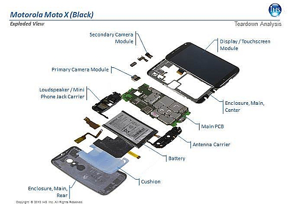 Factors To Consider When Buying Android Phone Parts