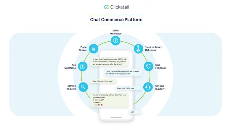 Clickatell Announces Chat Commerce Platform with New Payment Capabilities
